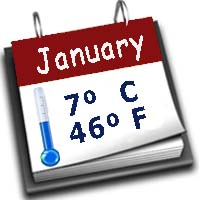 01 temperatura junuary